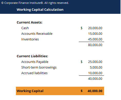 Working Capital Template Screenshot