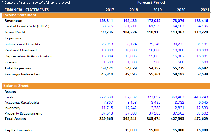 CapEx Formula Template Screenshot