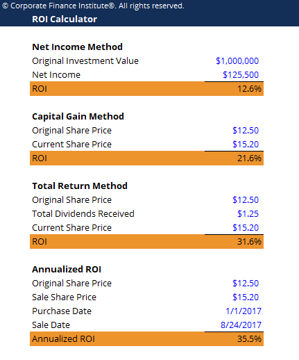 return on investment calculator download free excel template