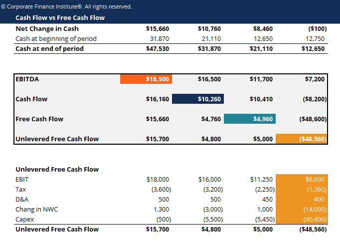 Cash Flow Reconciliation Template Screenshot