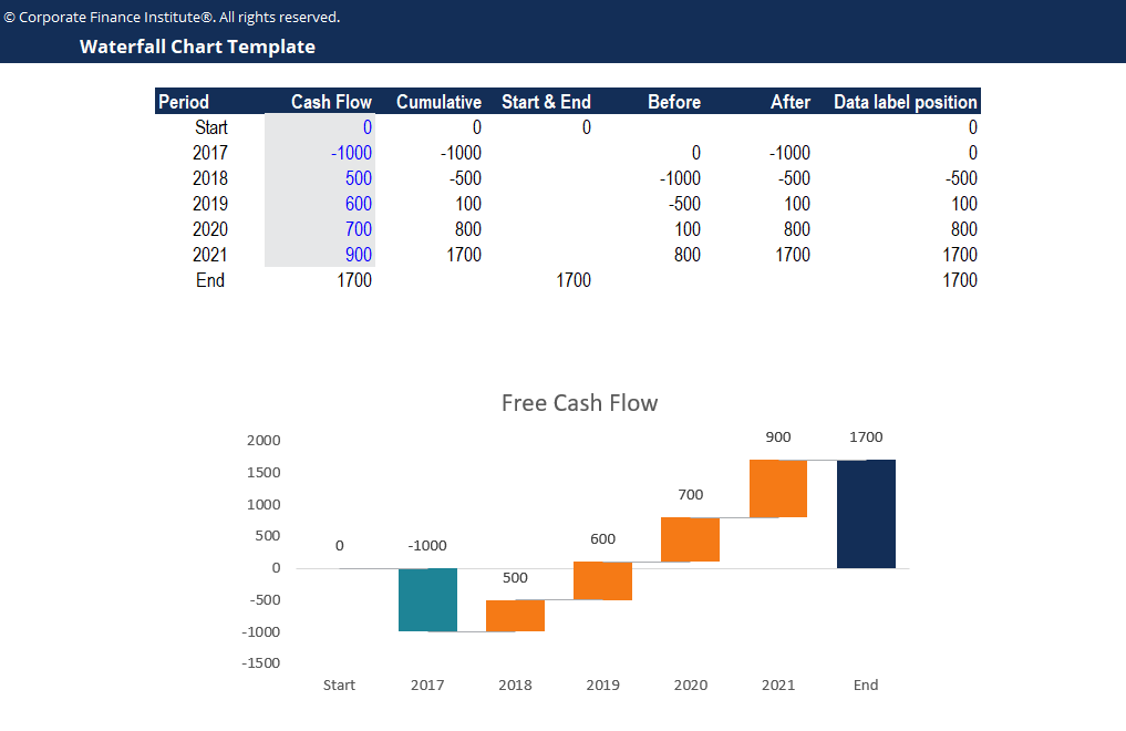 Waterfall Chart Template Screenshot