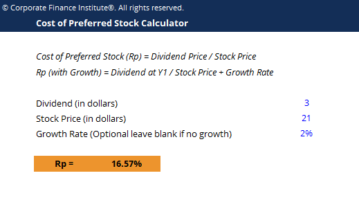 Cost of Preferred Stock Calculator Screenshot