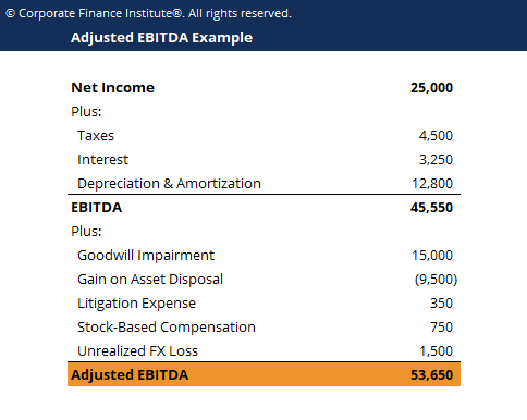Adjusted EBITDA Template Screenshot