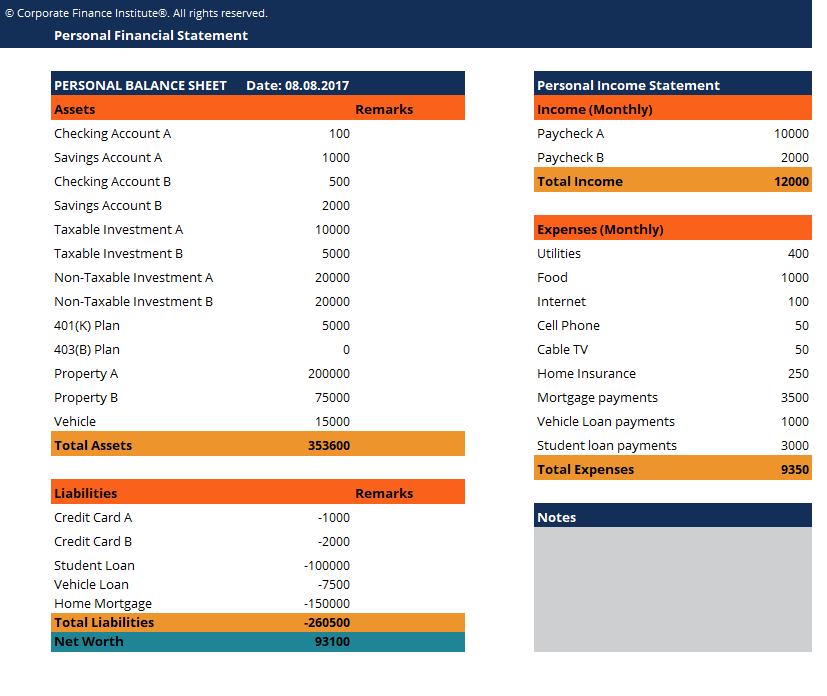 personal financial statement template download free excel template