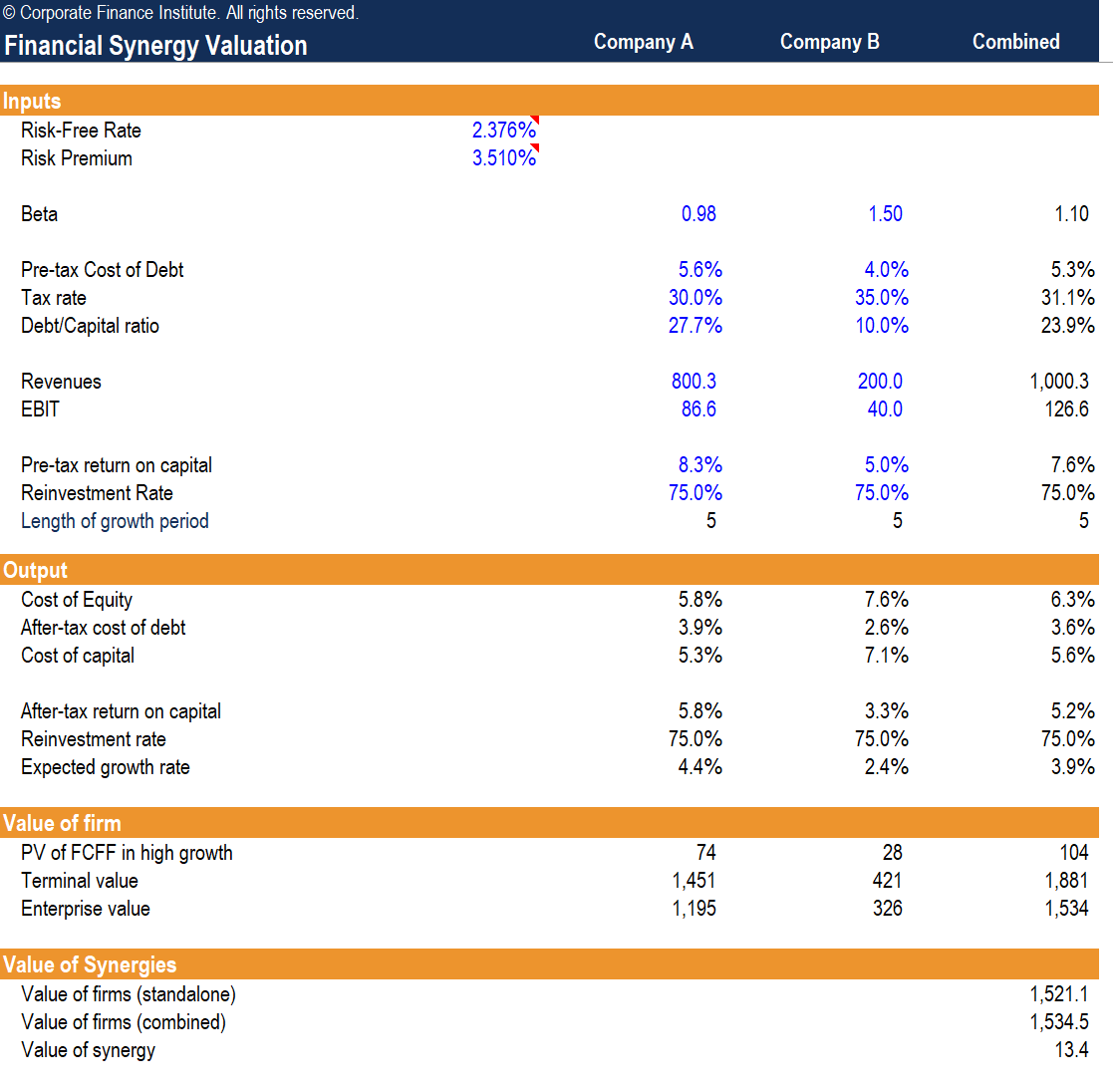 Financial Synergy Valuation Template Screenshot