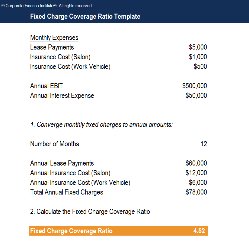 Fixed Charge Coverage Ratio Template