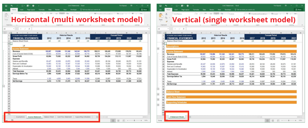 2 layouts for financial models