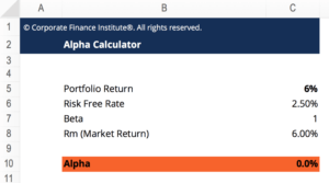 Alpha Calculator