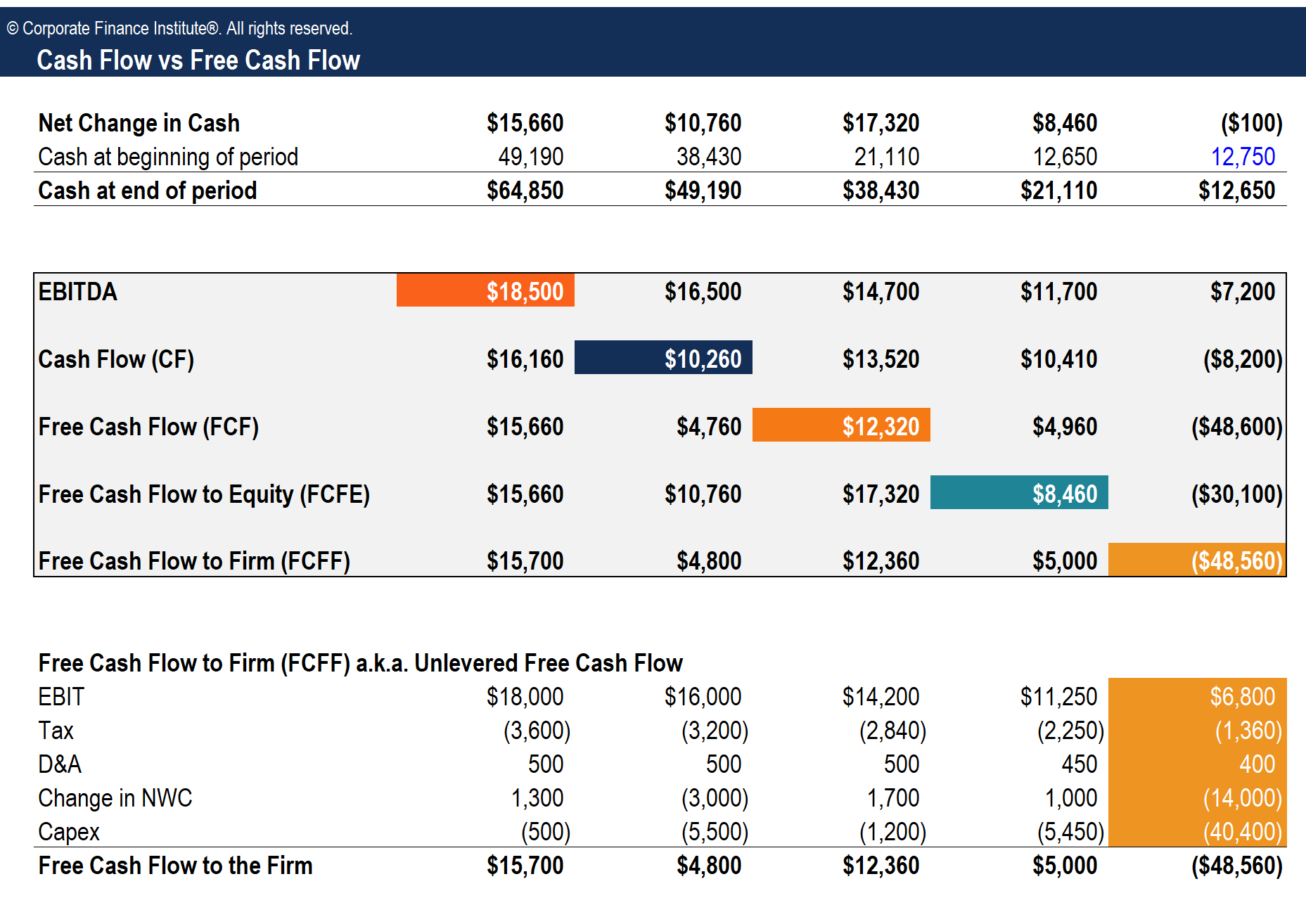 Cash Flow Reconciliation Template Download Free Excel Template