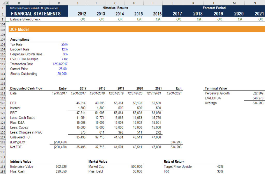 Net Operating Profit After Tax in a financial model