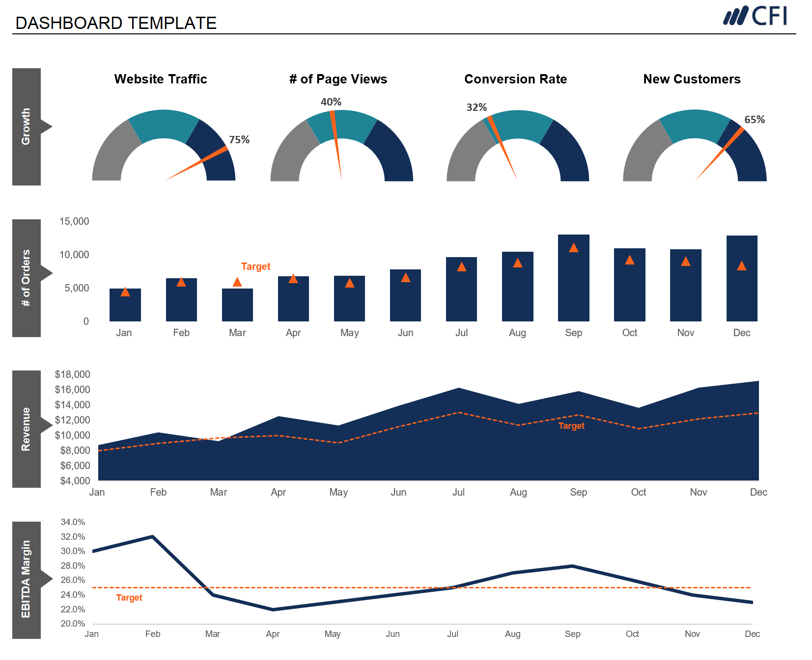 Financial Dashboard Screenshot