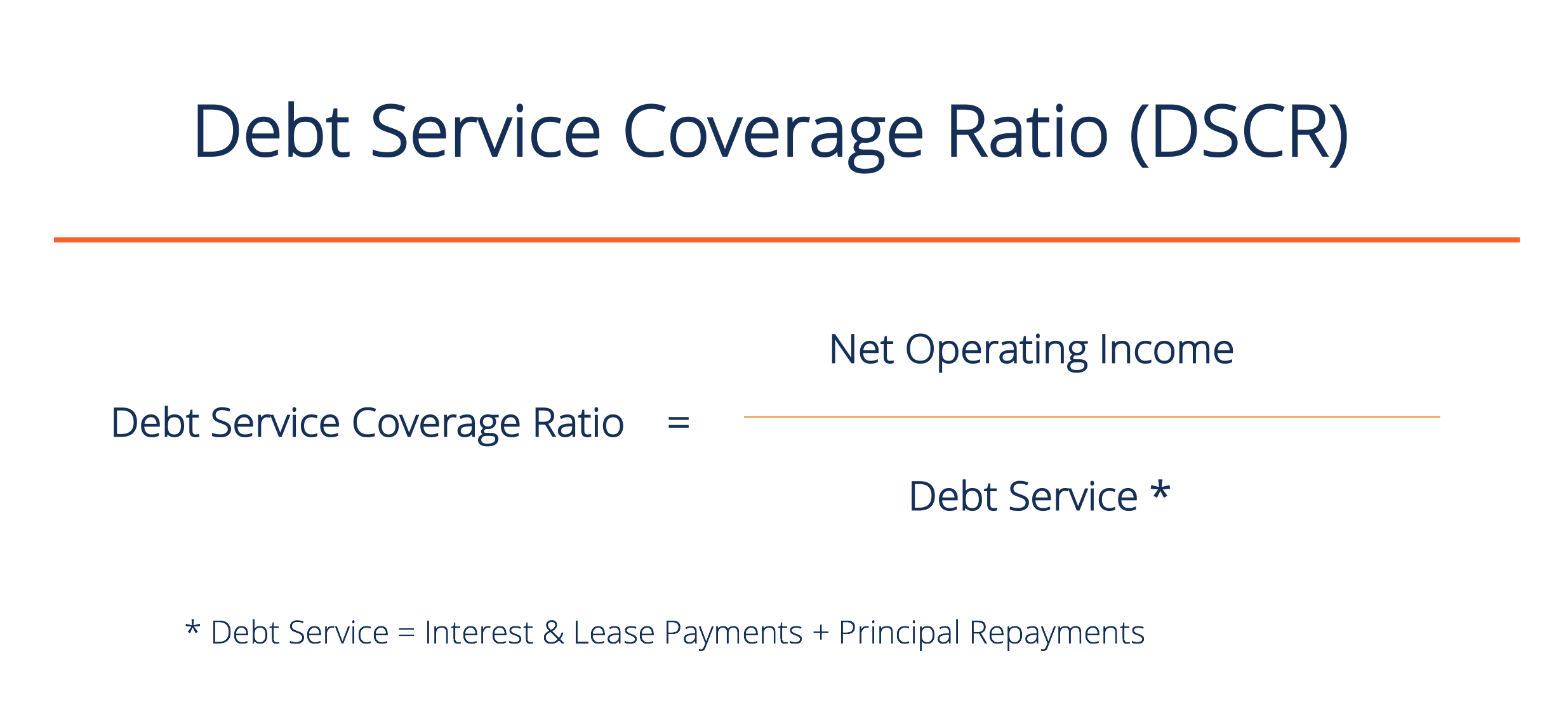 calculate the debt service coverage ratio examples with solutions