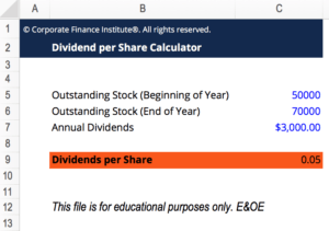 Dividend per Share Calculator
