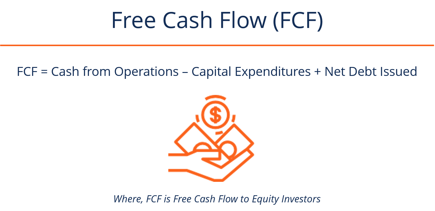 FCF Formula - Formula for Free Cash Flow, Examples and Guide
