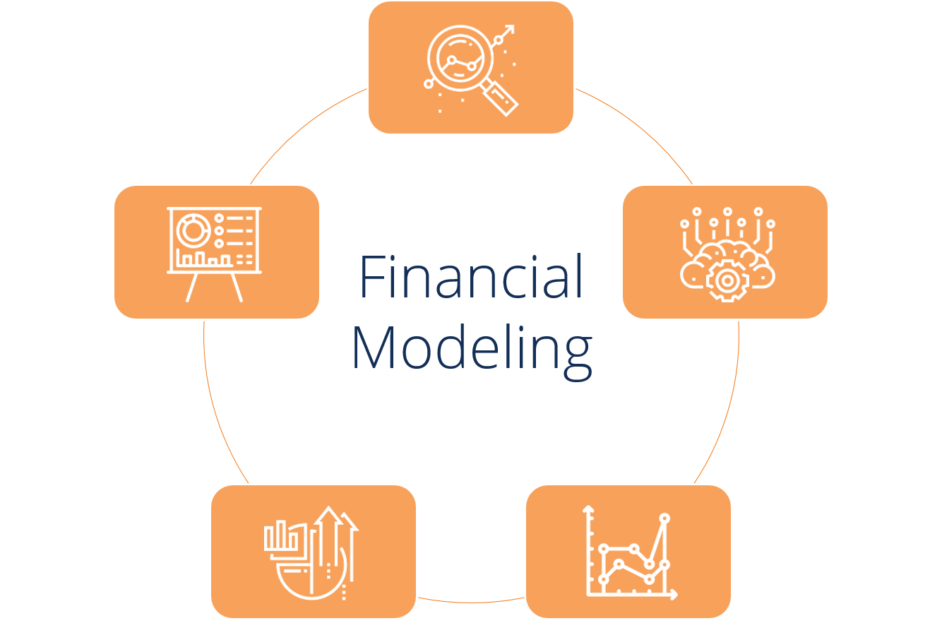 Financial Modeling Test Graphic
