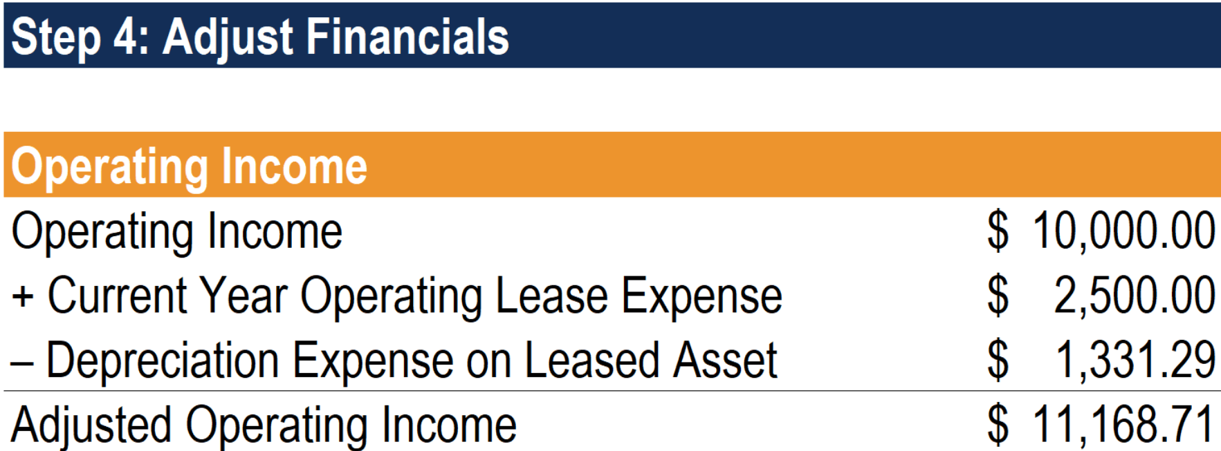 Operating Lease - Full Adjustment Method Step 4 - Operating Income