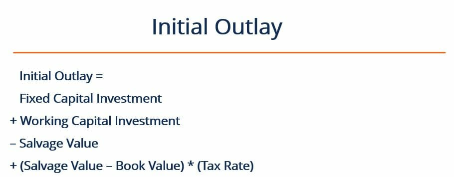 Initial Outlay