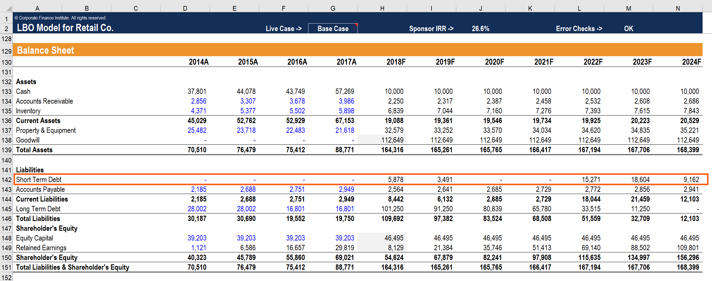 LBO model balance sheet current debt