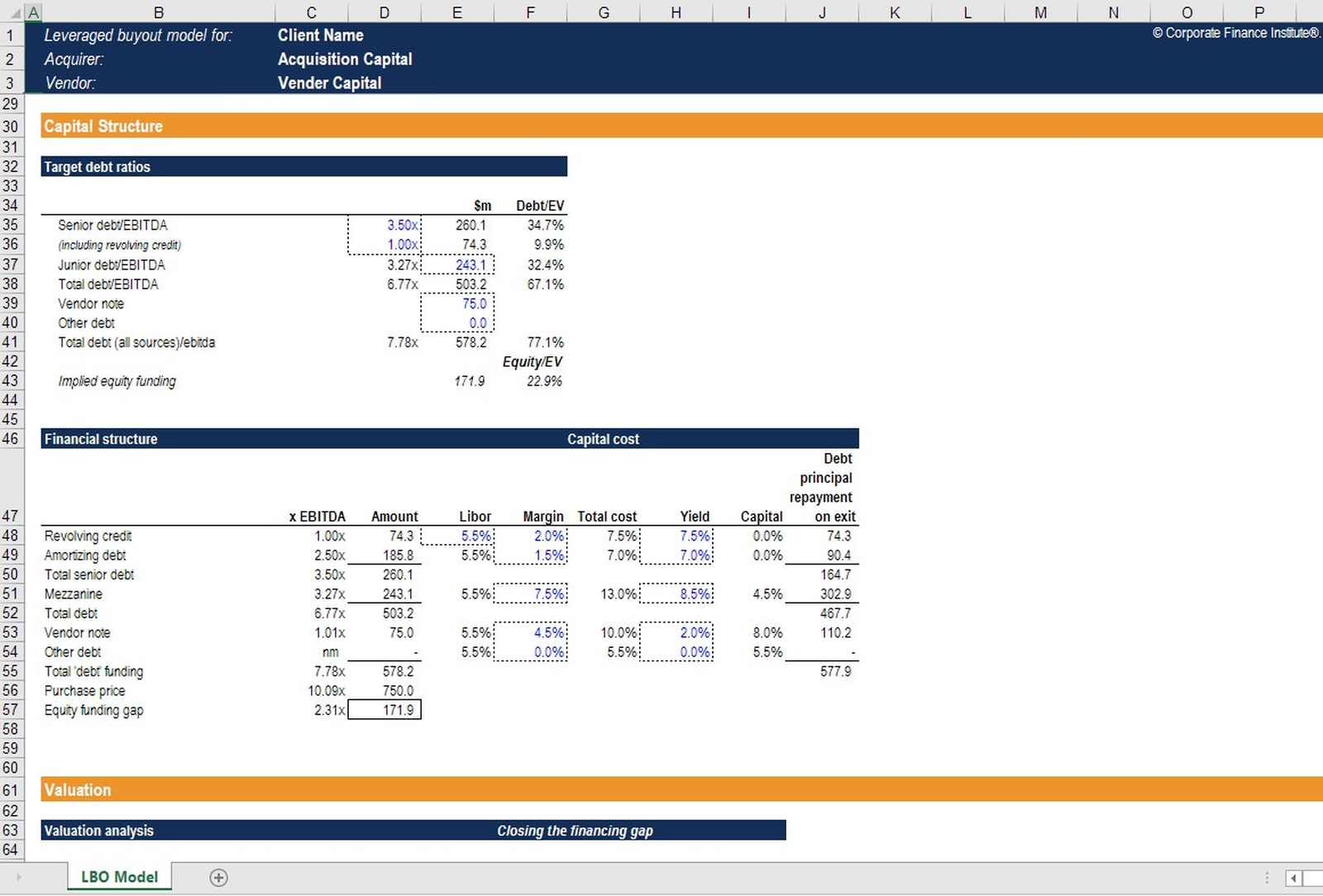 leveraged buyout (LBO) financial model example