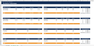 Non-directional trading strategy template
