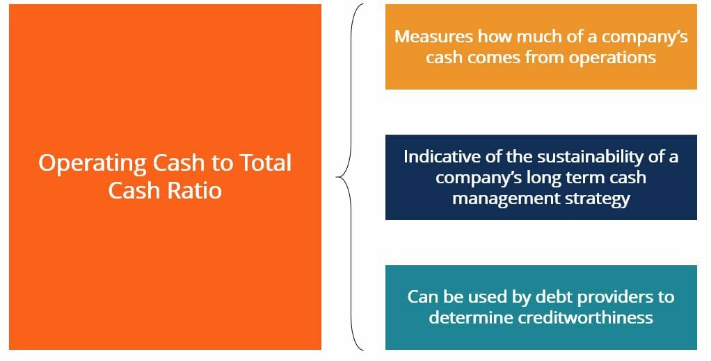 Operating Cash to Total Cash Ratio - Summary
