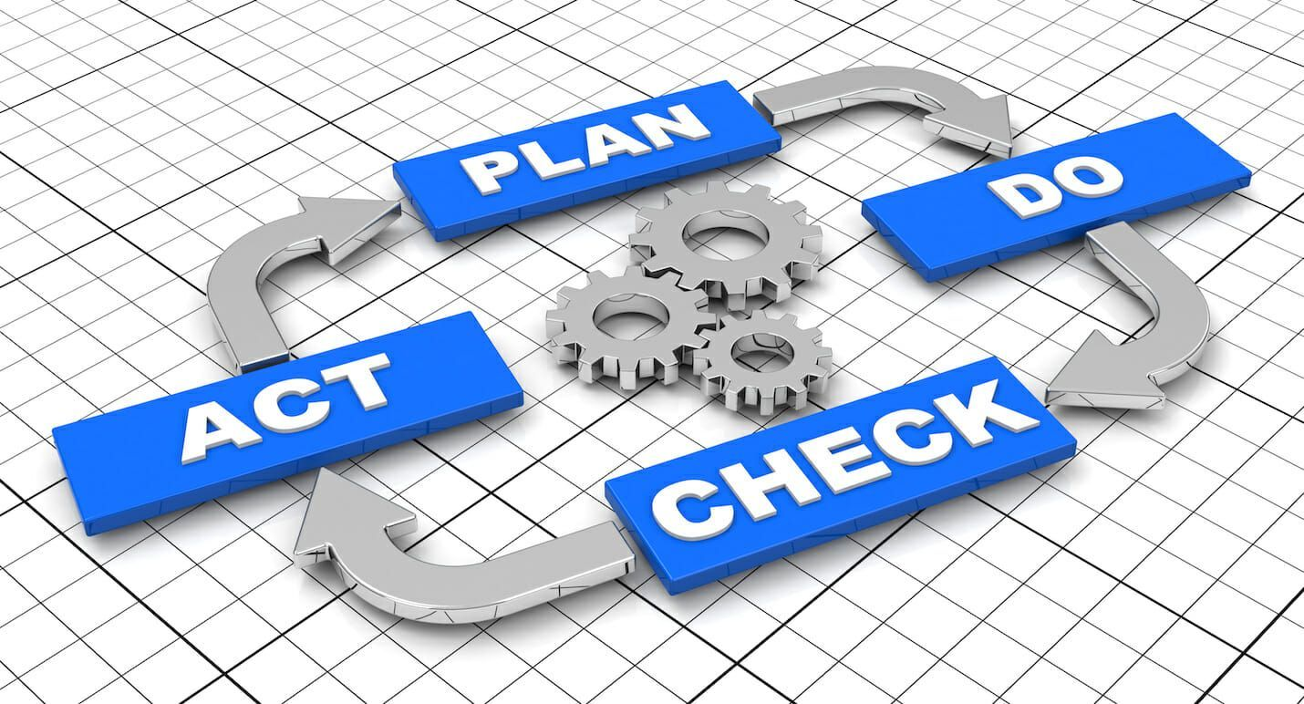 Kaizen - Plan Do Check Act