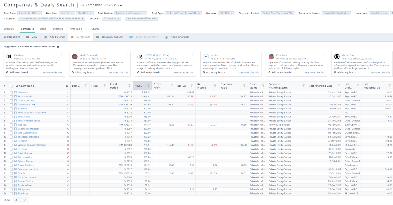 PitchBook lbo companies search results