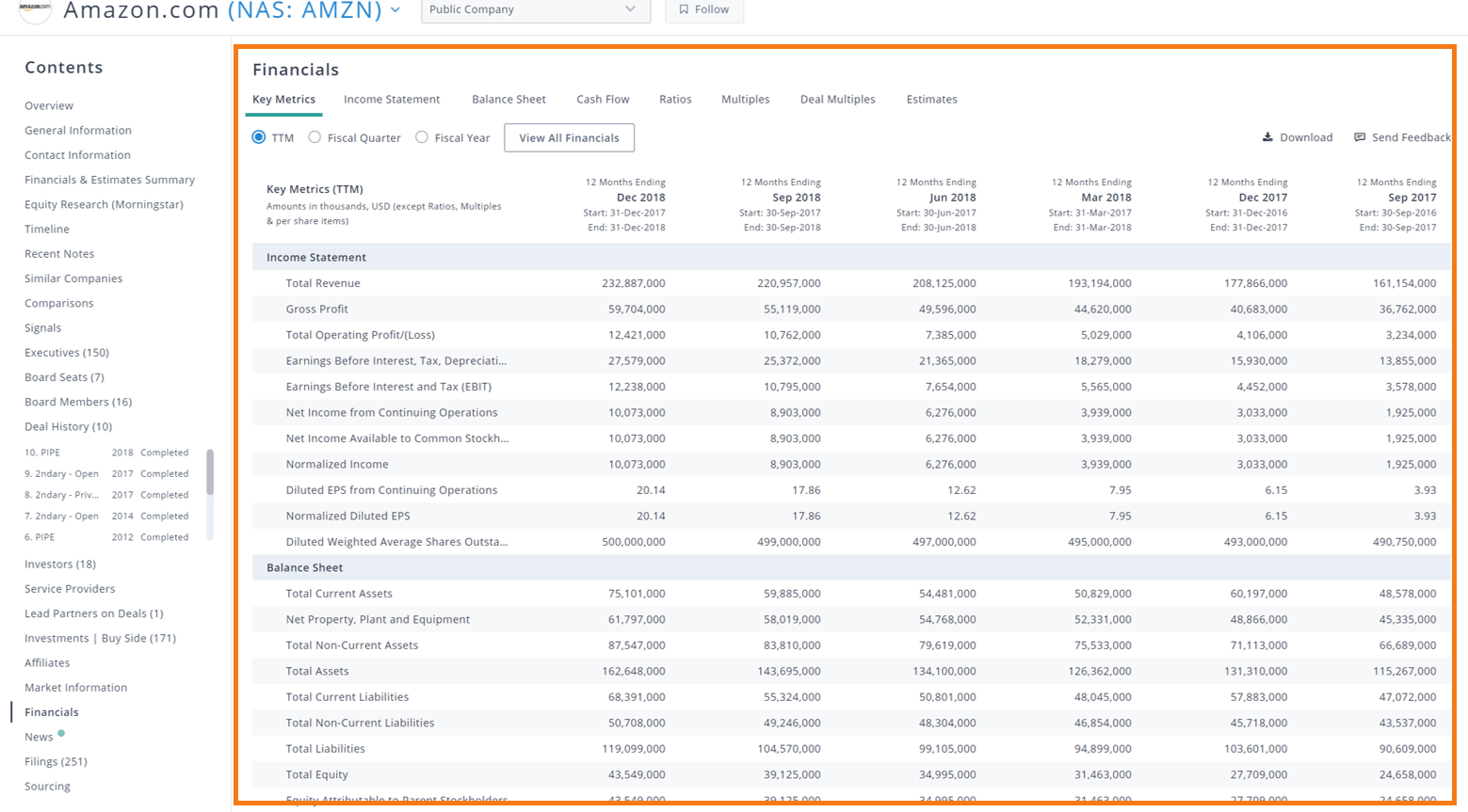 PitchBook profile financials