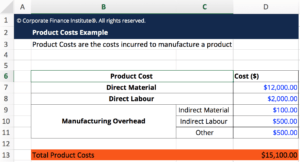 Product Costs Template