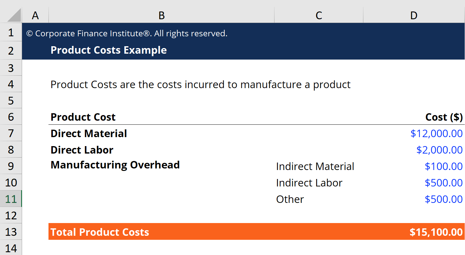 Product Costs Template   Free Excel Template Download CFI