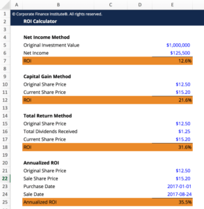 Return on Investment Excel Calculator