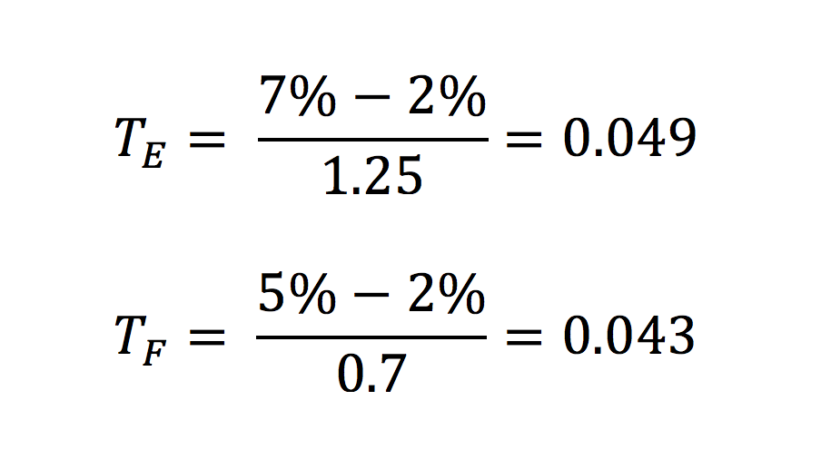 Treynor Ratio Example