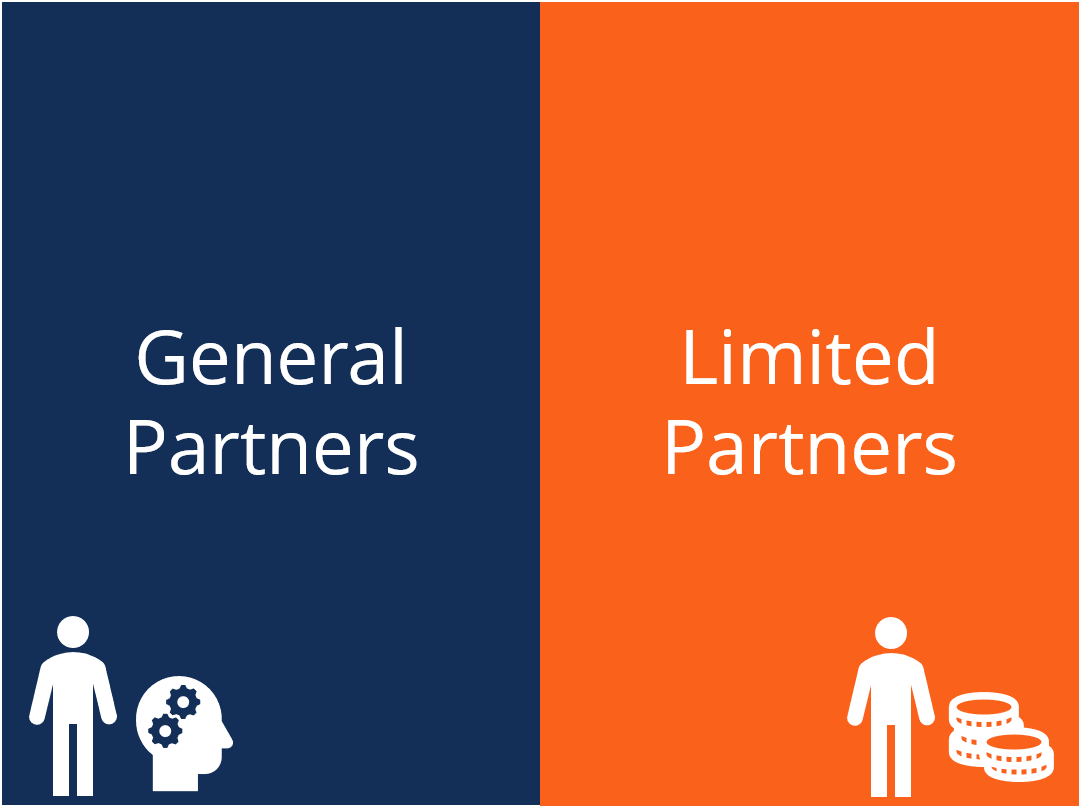 Partnership - Types of Partners