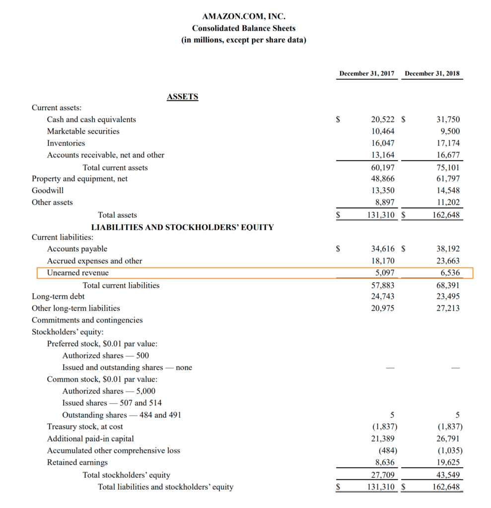 Unearned Revenue Example from Amazon's Balance Sheet