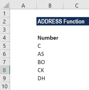 ADDRESS Function - Example 2