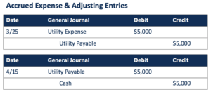 Adjusting Journal Entry- Accrued Expense