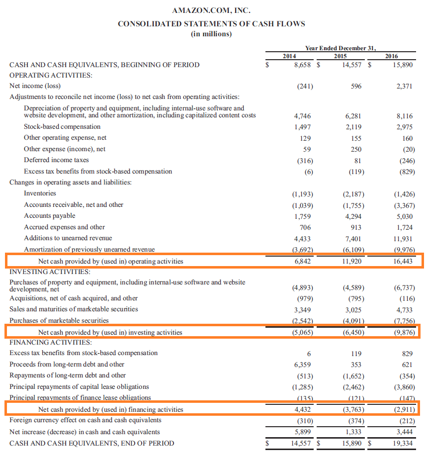 bengawan solo cash flow statement sample