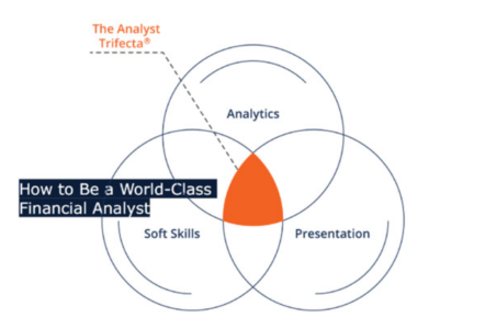 analyst trifecta eBook