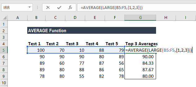 AVERAGE Function - Example 1
