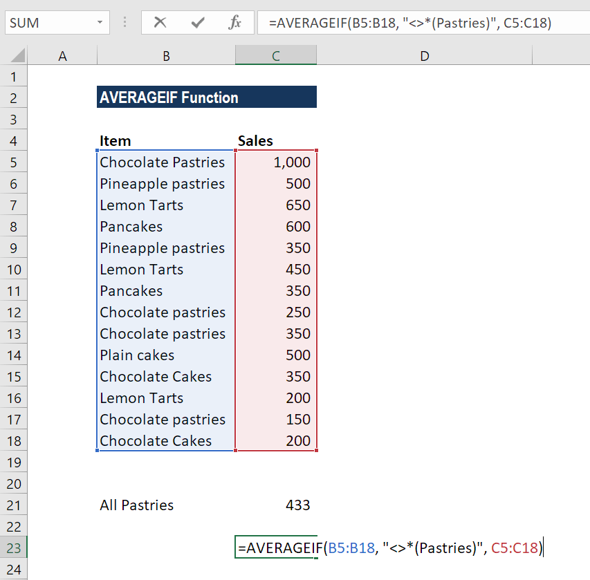 Averageif Function Formula Exles How To Use. Averageif Function Exle 2b. Worksheet. Vba Worksheetfunction Average Exle At Mspartners.co