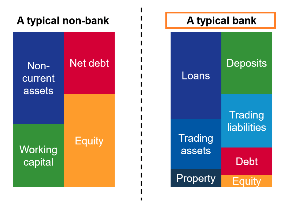 bank balance sheet example