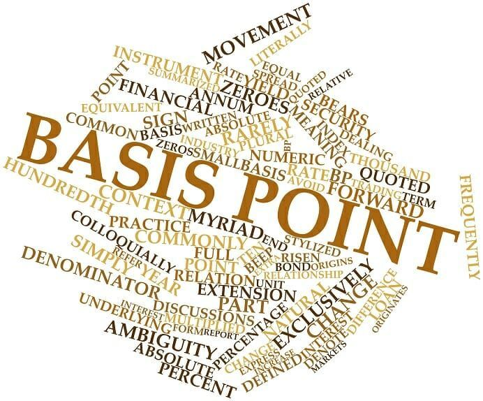 Basis Point (Beep) collage