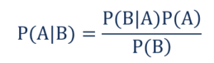 Bayes' Theorem - Formula