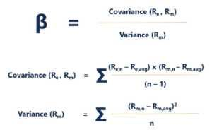 Beta Coefficient - Calculation