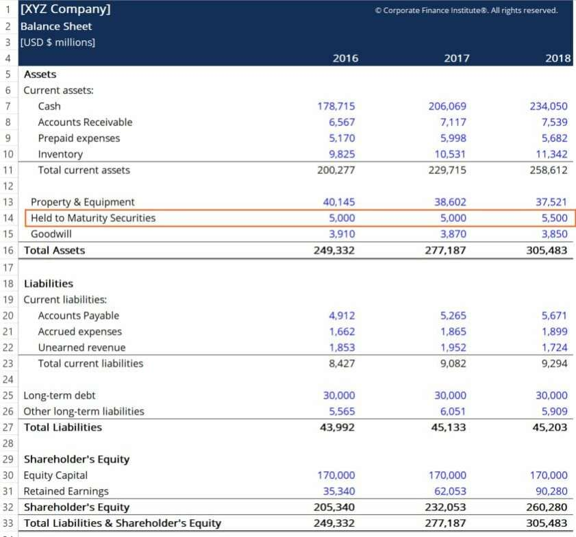 Held To Maturity Securities - Balance Sheet