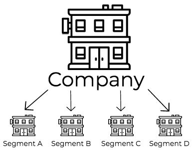 Business Segment diagram
