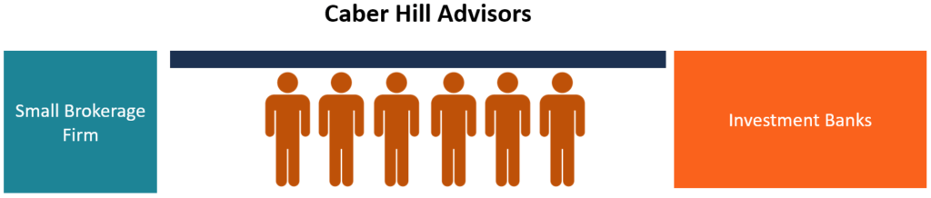 Caber Hill Advisors
