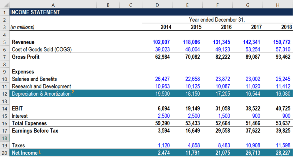 FCFE Calculation from Income Statement