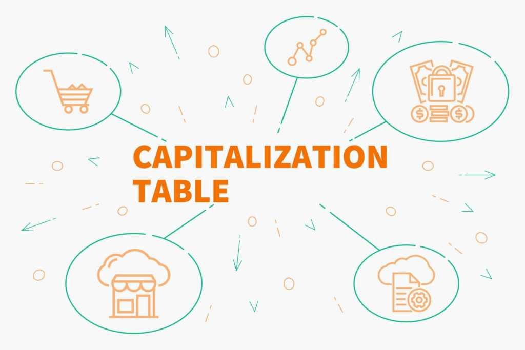 capitalization table guide example download a cap table