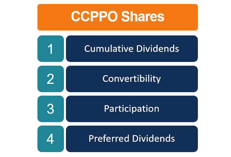 CCPPO Shares